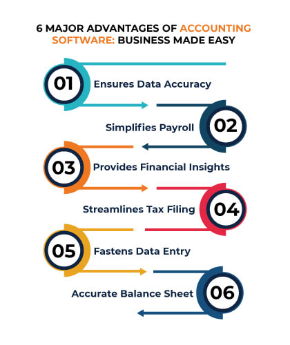 Advantages of Accounting Software