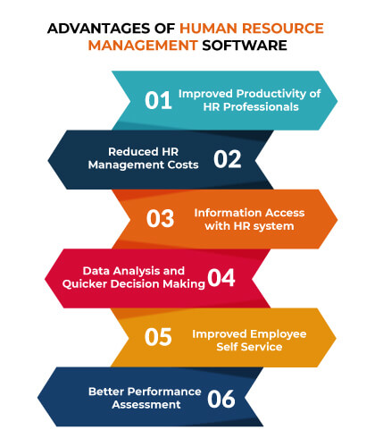Advantages of HRMS Software