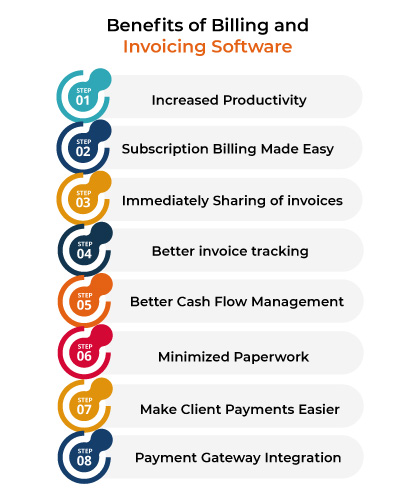 benefits of billing and invoicing software