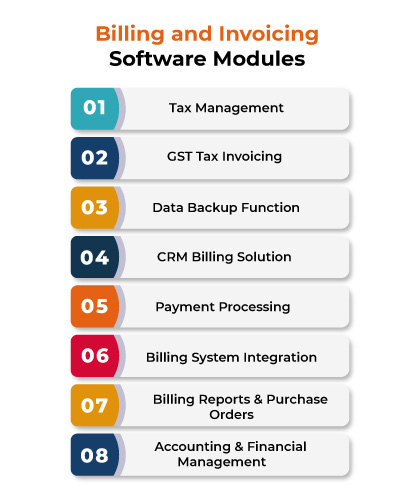 Billing and invoicing software modules