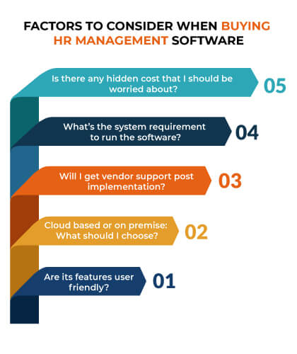 Factors to Consider When Buying HR Software