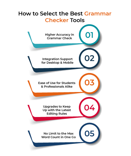 How to Select the Best Grammar Checker Tools