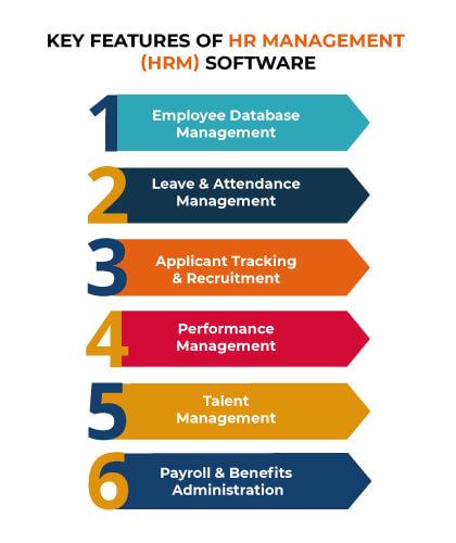 HR Management Software Features