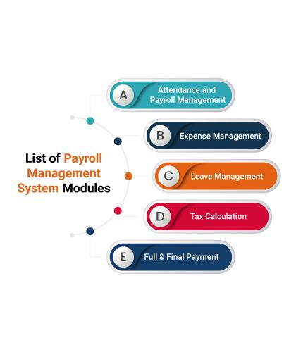 Payroll Management System Modules