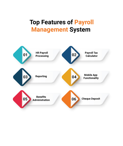 Features of Payroll Management Software